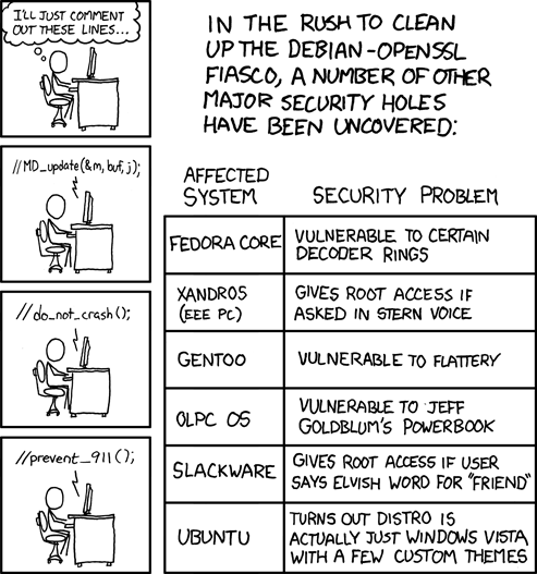 Fiasco SSL Debian