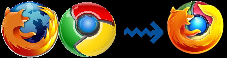 Firefox queriendo ser Chrome