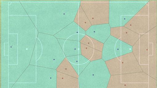 Diagrama de Voronoi aplicado al fútbol